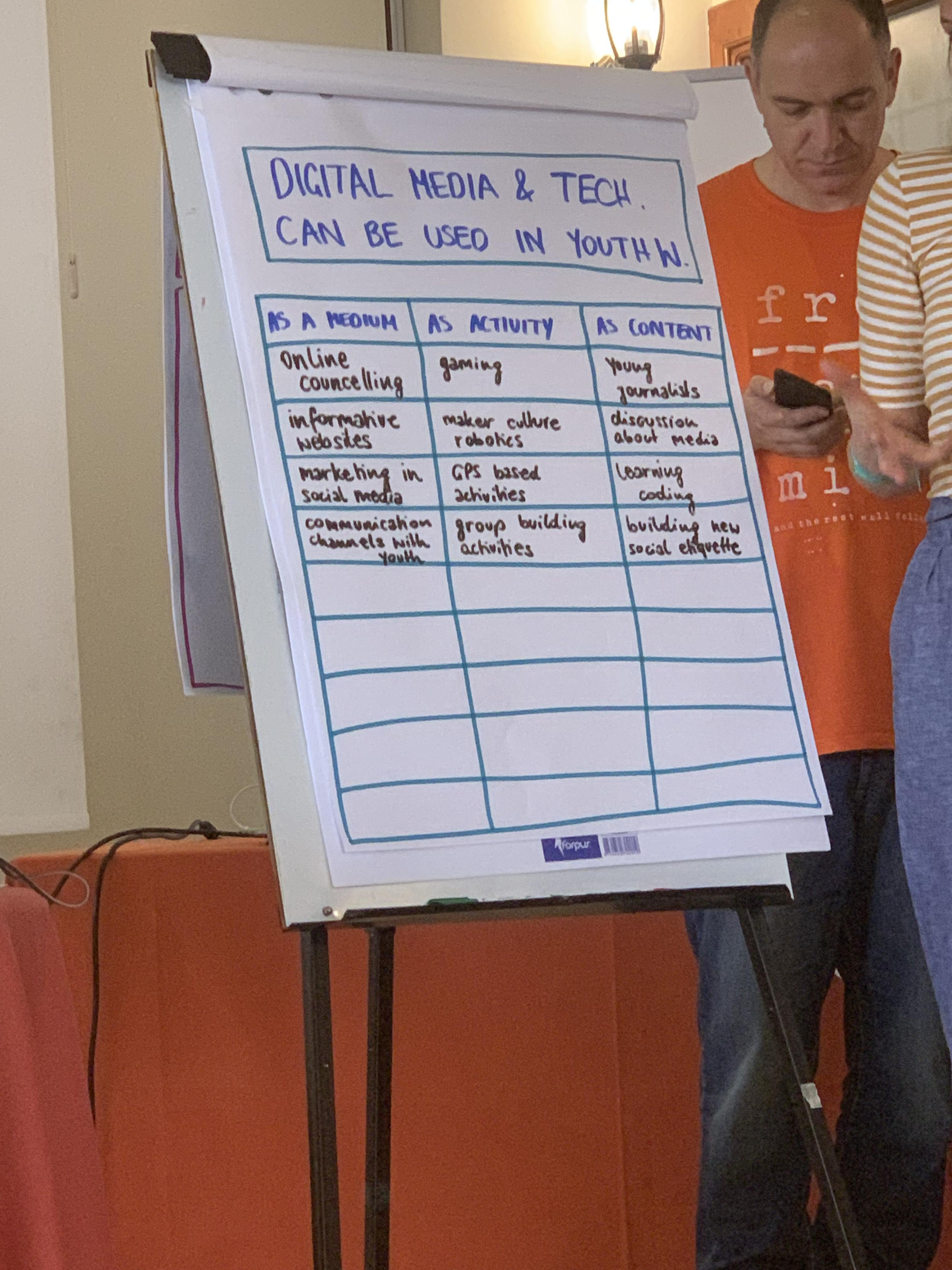 digital media - tools -activities
